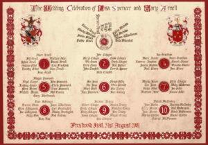 Medieval Seating Plan