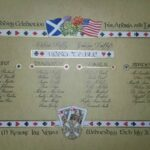 Completed seating plan.  About 70cm x 45cm on a 230gm parchment style paper.  The plan features a top motif designed from the national flowers and flags of Scotland and the USA, a border and top table with gilded edges and the four suits of cards, 4 tables each named after a suit of cards and a bottom motif which combines the Celtic Symbol of Eternity with the King and Queen of Hearts where the card faces have caricatures of the bride and grooms faces.